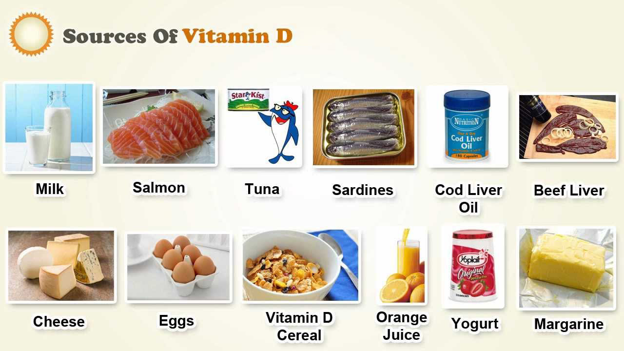 vitamin d reduces lung disease flare ups   onedaycart