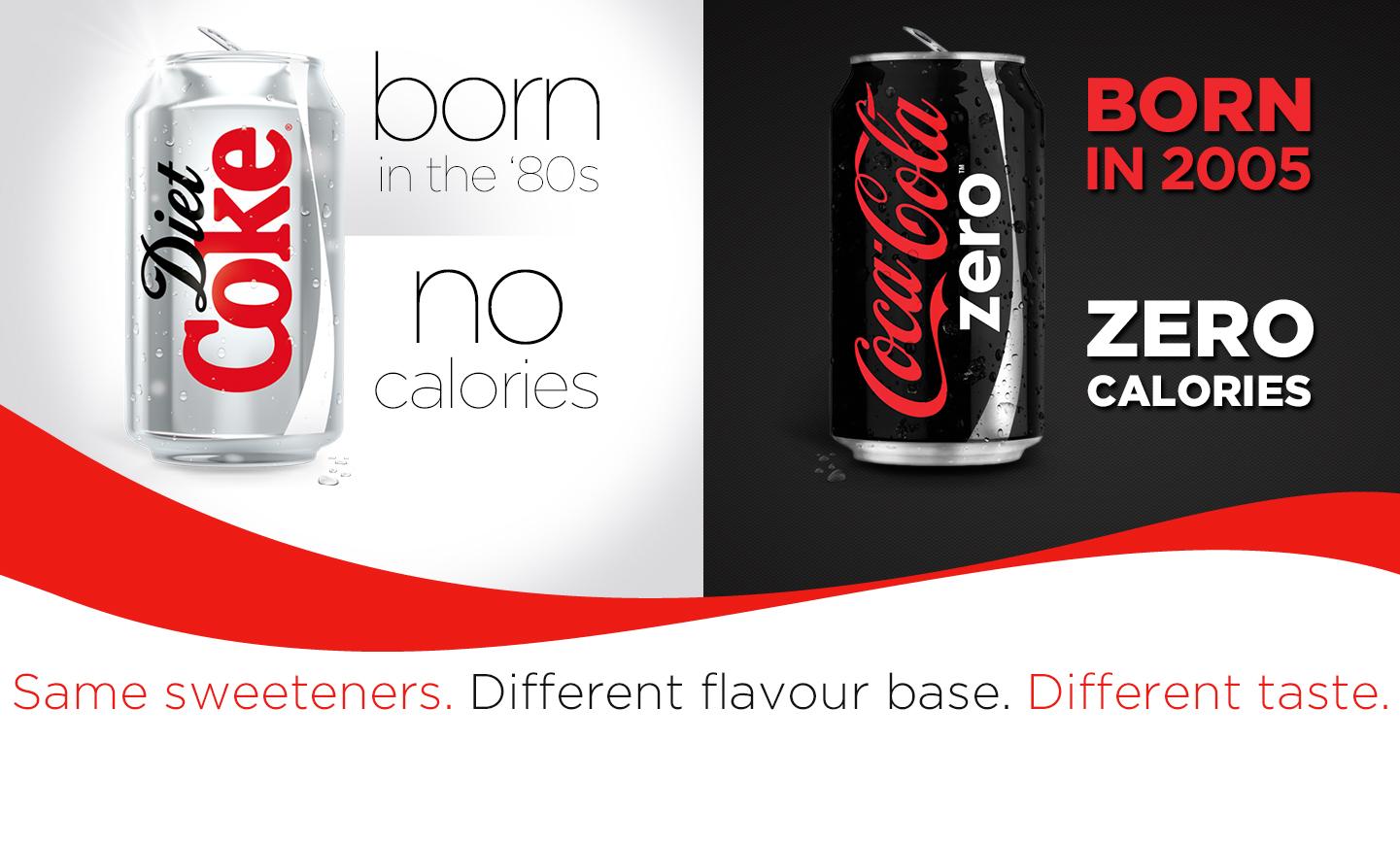Diet Coke vs. Coca Cola Zero: What's The Difference ...