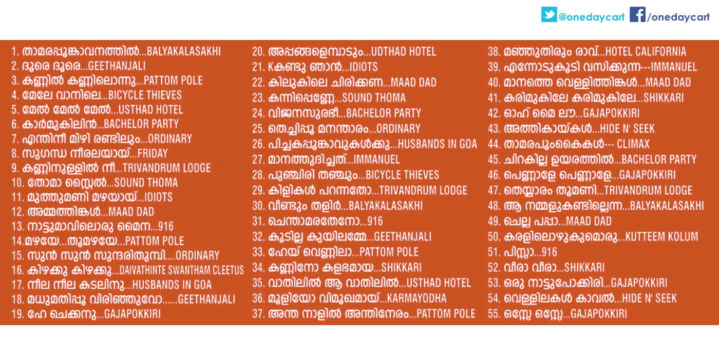 malayalam top 50 unplugged