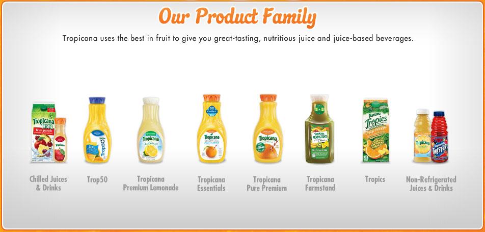 Tropicana Fruits Juice